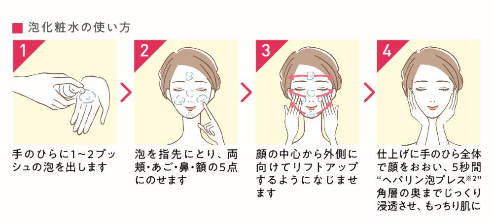 フェルゼアプレミアム 薬用泡の化粧水の使い方