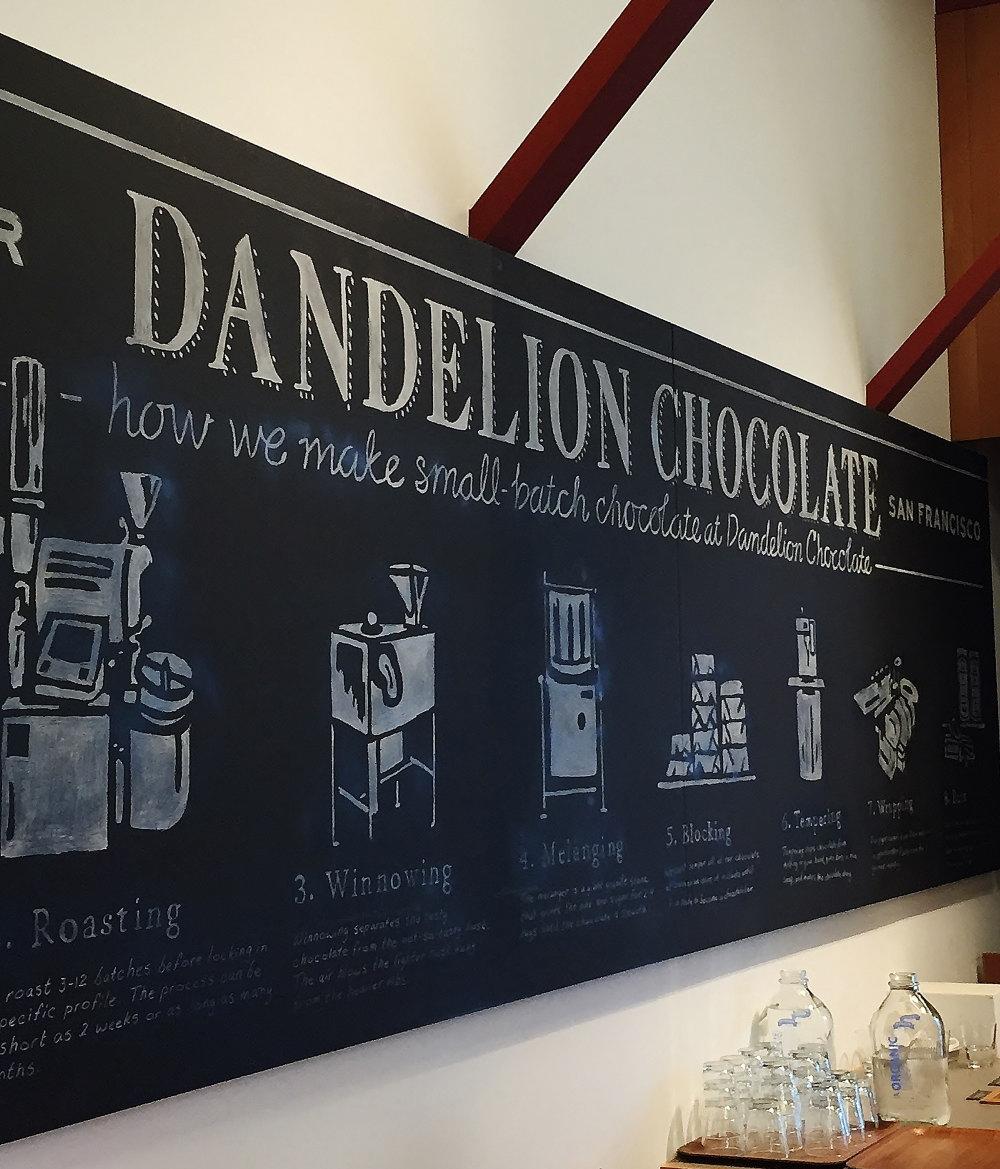 ダンデライオンチョコレート 蔵前