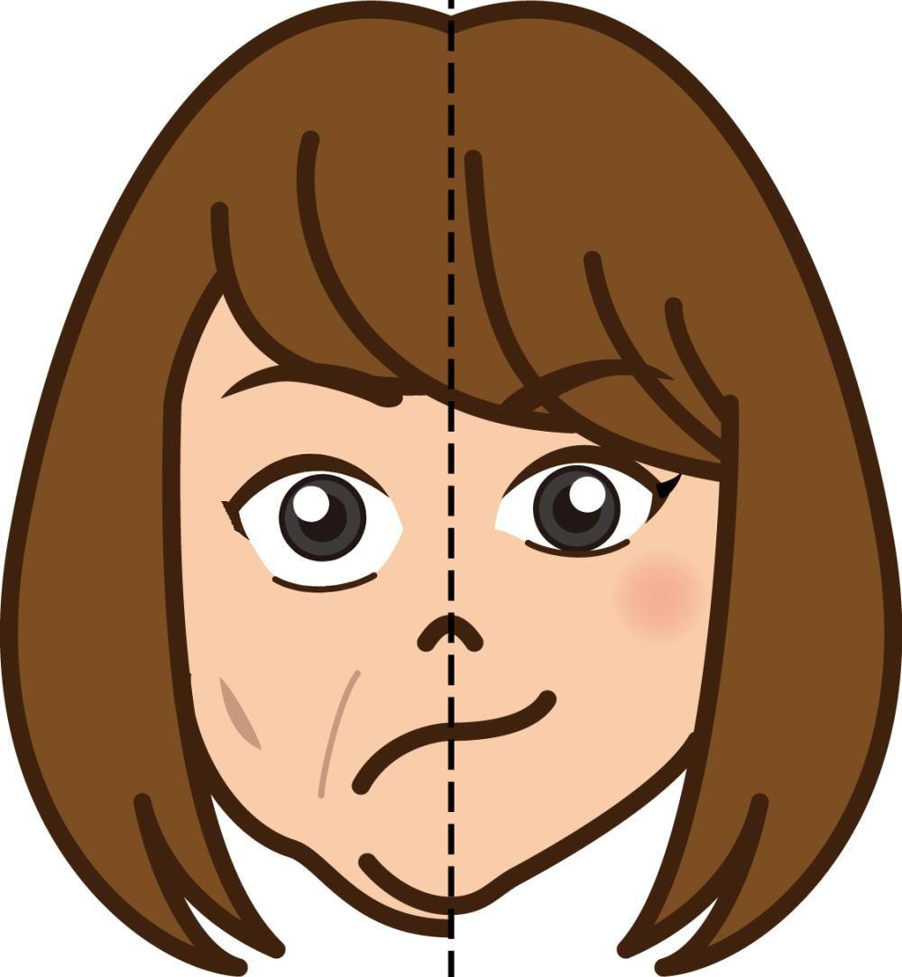 老け顔 年齢を重ねた事の顔の変化、老化