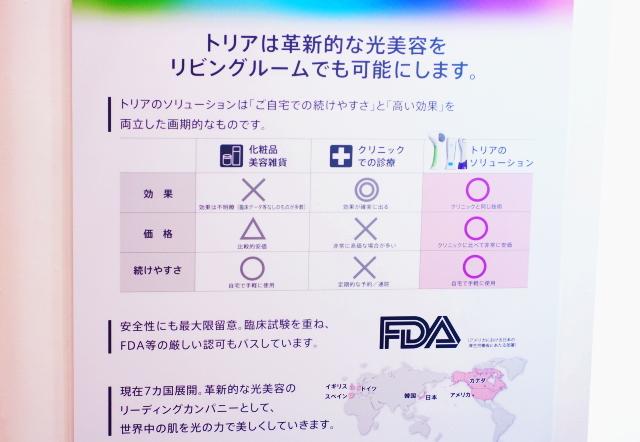 美容機器 FDA